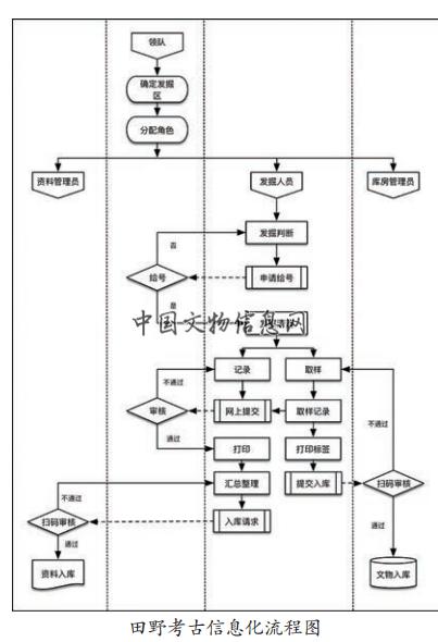 电路 电路图 电子 原理图 403_590 竖版 竖屏